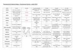 Planning des programmes Août 2014 - Farciennes-Centre_001