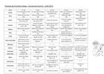 Planning des programmes Juin 2014_001