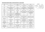 Planning des programmes janvier 2014 - Farciennes-Centre_001